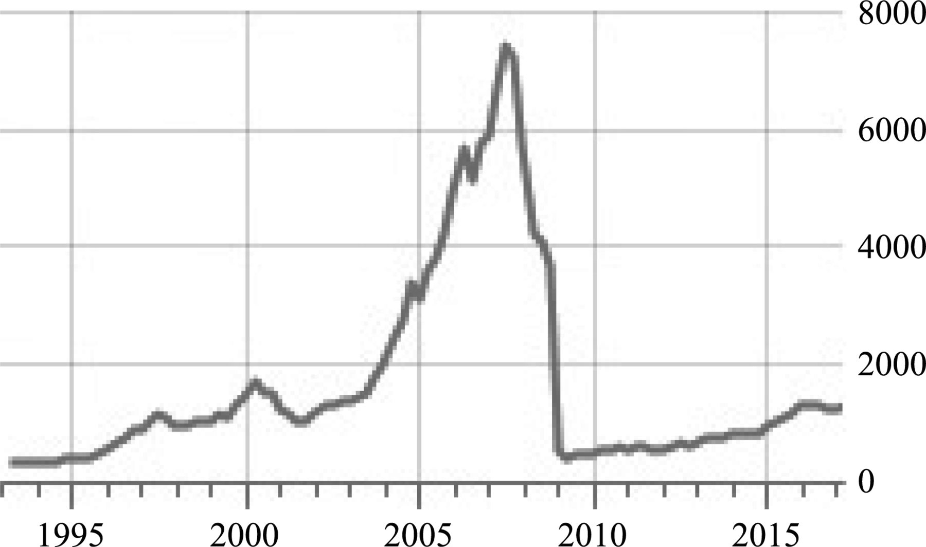Return Predictability and Efficient Market Hypothesis