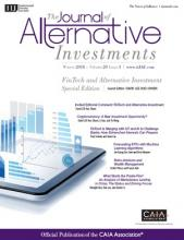 The Journal of Alternative Investments: 20 (3)