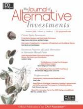 The Journal of Alternative Investments: 22 (1)