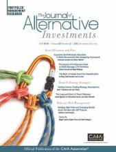 The Journal of Alternative Investments: 22 (2)