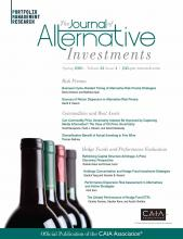 The Journal of Alternative Investments: 22 (4)