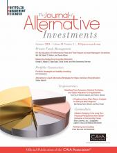 The Journal of Alternative Investments: 24 (Supplement1)